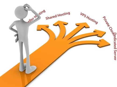 Choosing the Best Web Hosting Solution